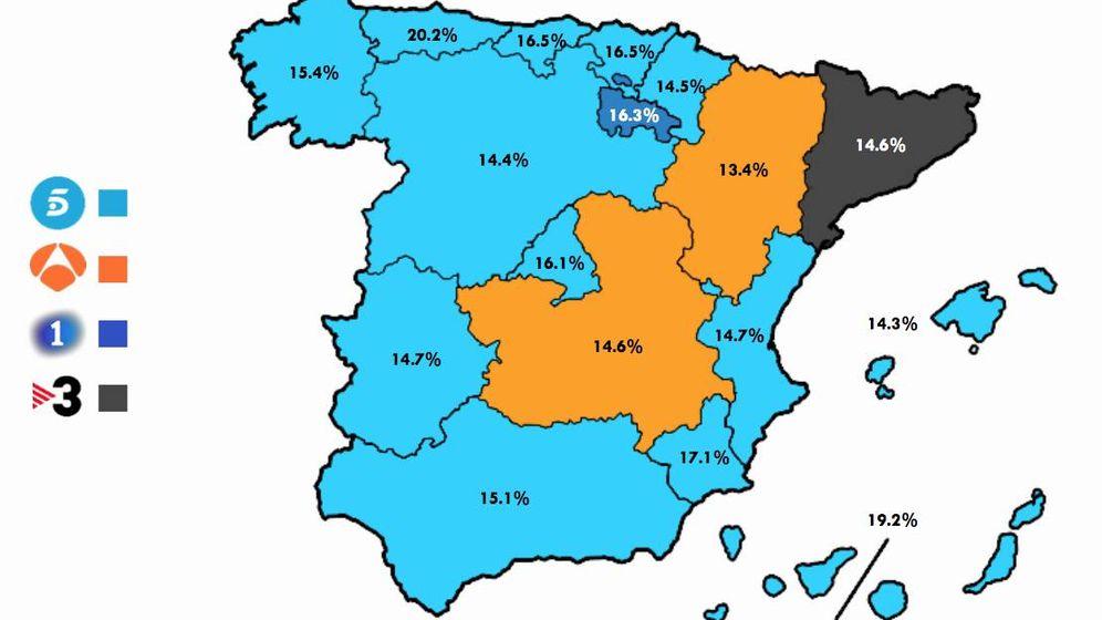 Foto: Mapa de liderazgos por cadenas. (Dos30')